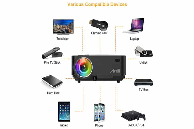 ARTLII Vidéoprojecteur Portable LED avis