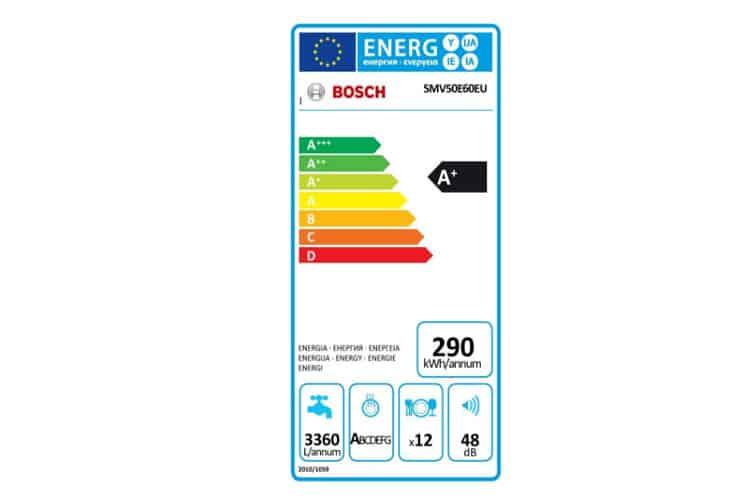 Bosch SMV50E60EU avis