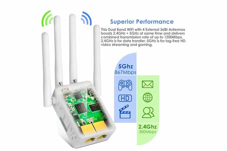 Qoosea Répéteur Wi-Fi avis