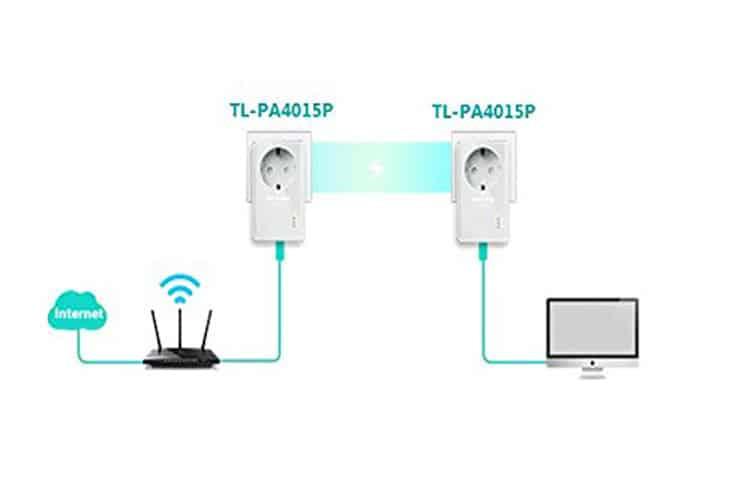 TP-Link CPL AV600 avis