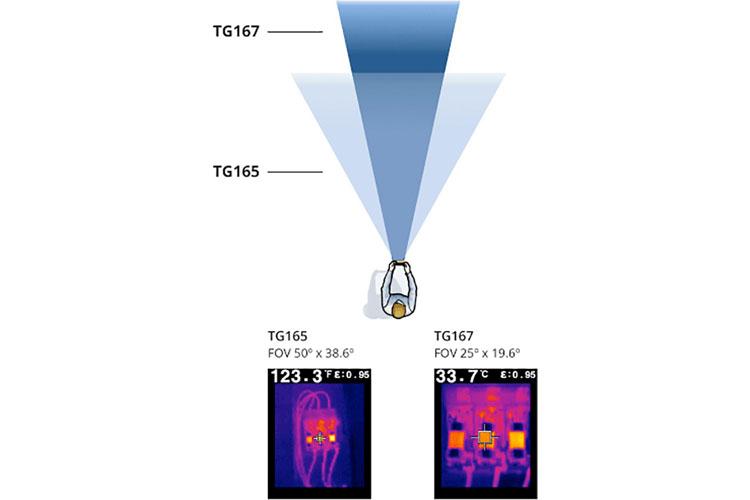 Flir TG165 test