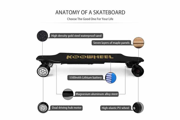 Koowheel kooboard test